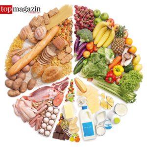 Unser Körper kann selbst keine Vitamine, Mineralien und Spurenelemente herstellen