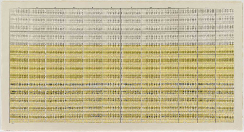 "On Kawara, One Hundred Years Calendar – 20th Century ""24,845 days"", 2000"